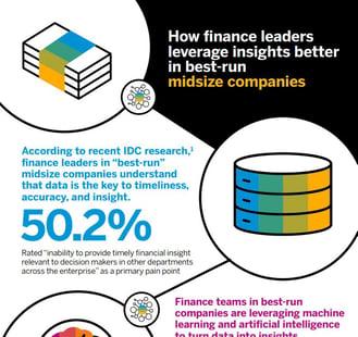 infographic-sap-analytics-finance-thumbnail