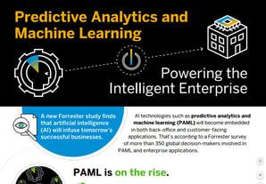 infographic-sap-predictive-analytics-thumbnail