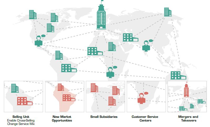 Challenges in Enterprise Networks Image.png