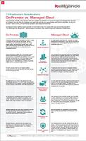 Infographic: On-premise vs. Managed Cloud - 7 Infrastructure Considerations