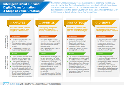 Infographic-Intelligent-Cloud-ERP-Thumbnail