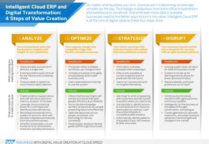 Infographic-Intelligent-Cloud-ERP-Thumbnail
