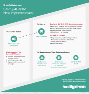 sap-s4-hana-new-implementation-infographic-thumbnail